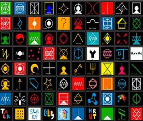 Conjunto de símbolos (lexigramas) pelos quais os bonobos se comunicam com os humanos. Fonte: site artforbonobohope.org
